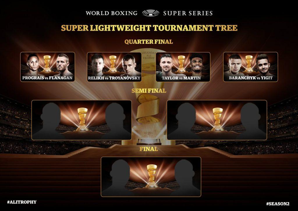 WBSSスーパーライト級シーズン2組み合わせ決定