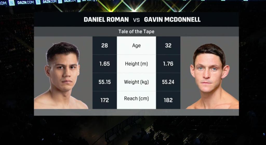 基本データ【結果】ローマンvsギャビン WBA世界スーパーバンタム級タイトルマッチ2018年10月6日