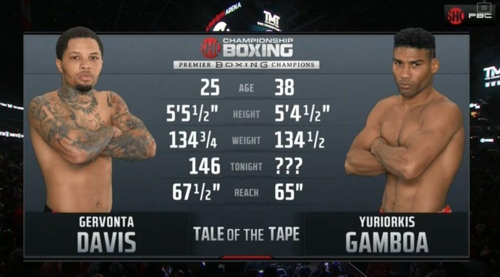 デービス当日体重66.22kg ライト級リミットは61.23 kg