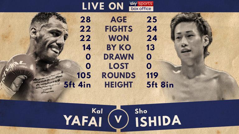Sky Sports Box  ヤファイvs石田