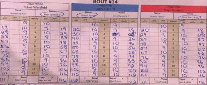 https://www.boxingscene.com/errol-spence-vs-shawn-porter-official-scorecards--142948