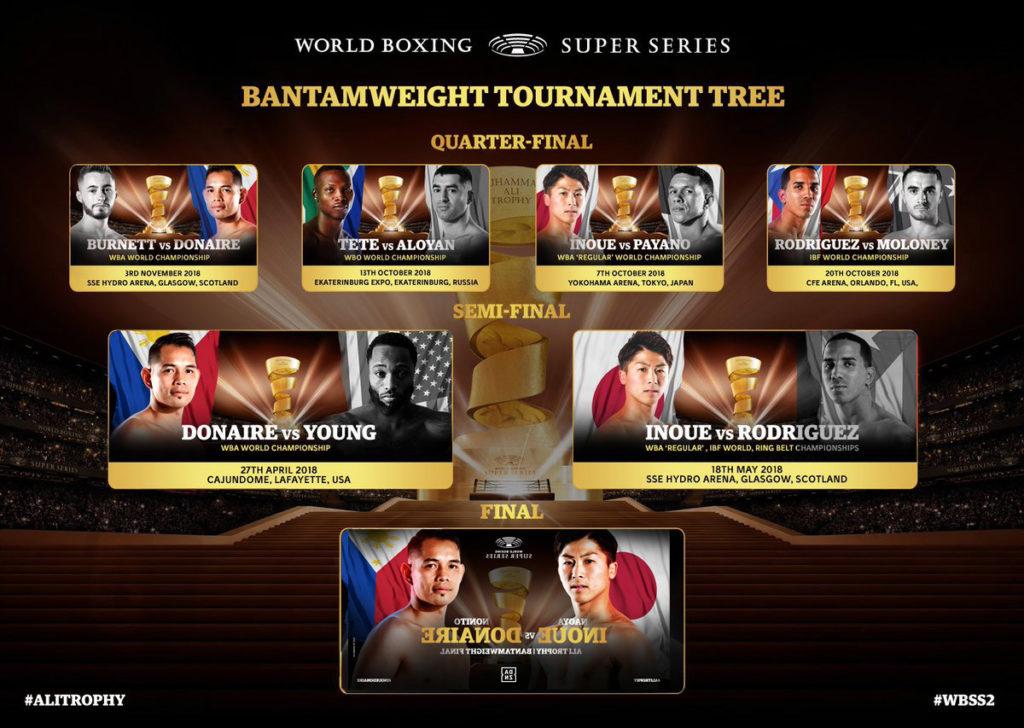 WBSSバンタム級トーナメント表2019年5月20日更新