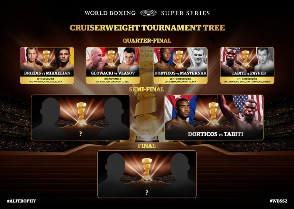 クルーザー級WBSSシーズン2トーナメント途中経過
