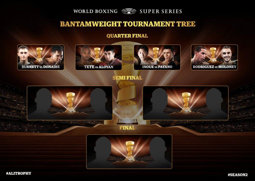 WBSSシーズン2バンタム級トーナメント表